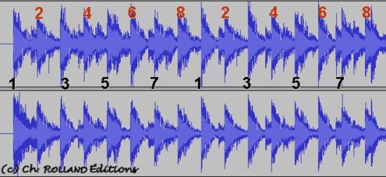 rythme lent en musique